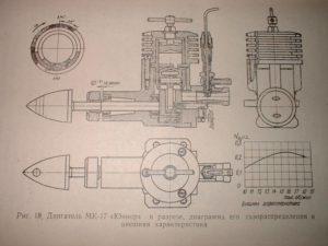 MK-17
